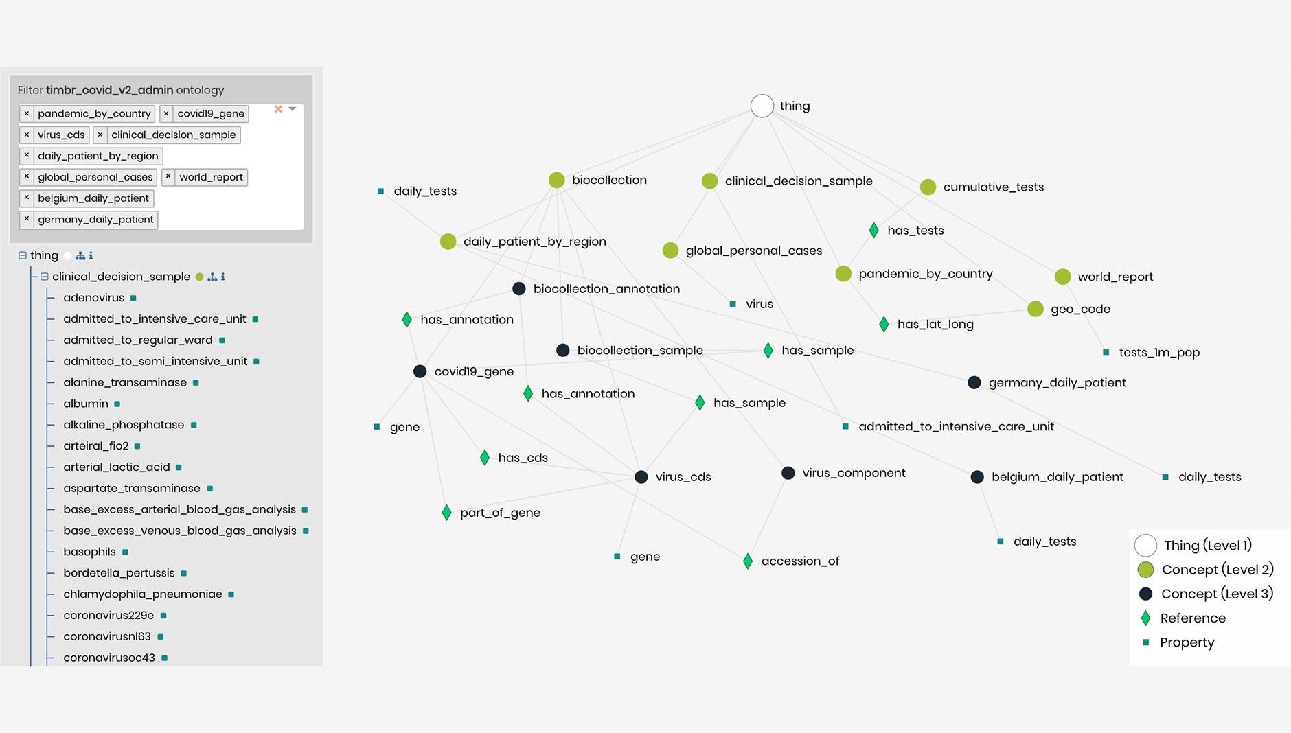 The-COVID-19-knowledge-graph.jpg