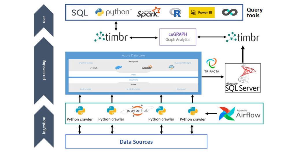 timbr-dataflow-architecturer-slider2-1.jpg