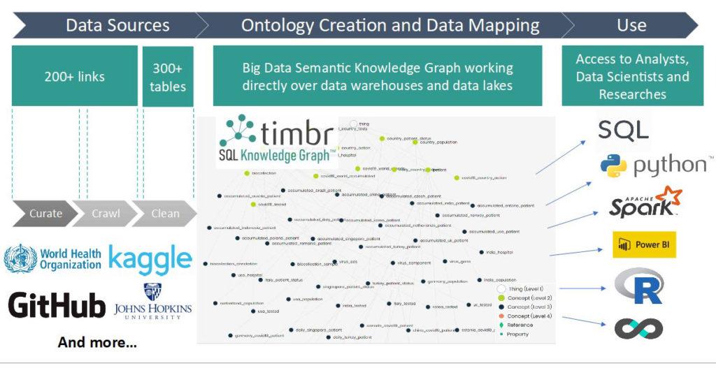 timbr-dataflow-architecturer-slider2-2.jpg