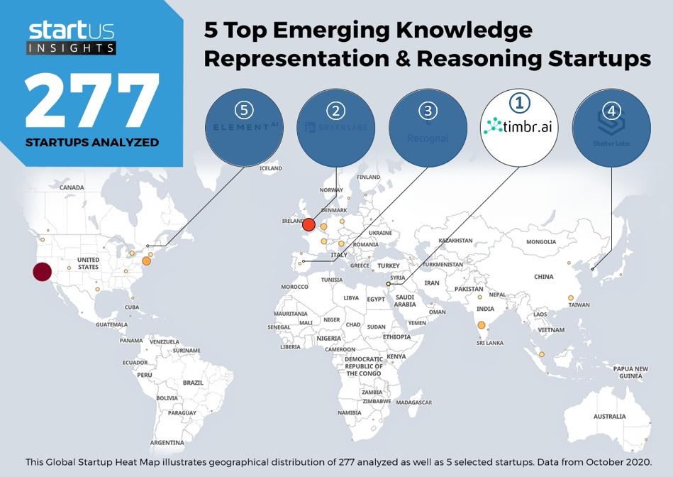 top Emerging Knowledge Representation & Reasoning Startups