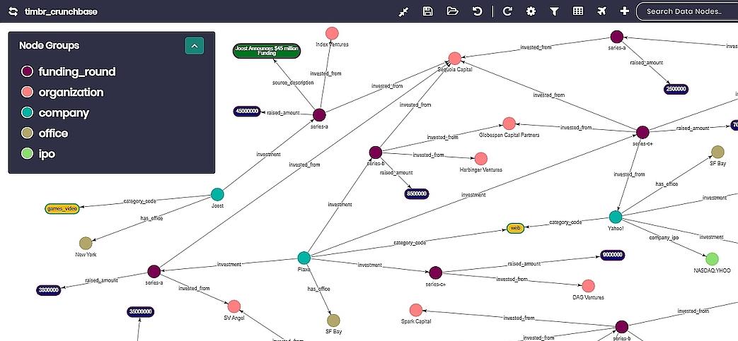 graph data exploration , timbr