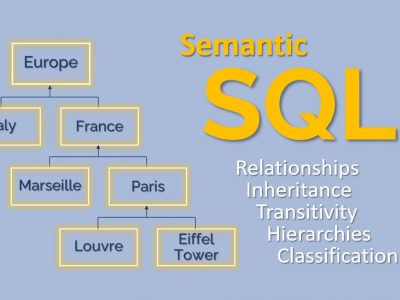 Semantic SQL: relationships, hierarchies,  classification, inheritance and transitivity